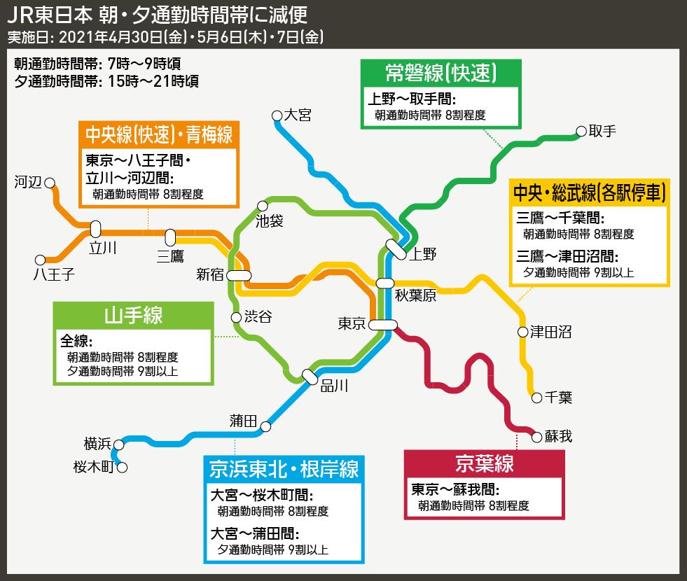 【路線図で解説】JR東日本 朝・夕通勤時間帯に減便