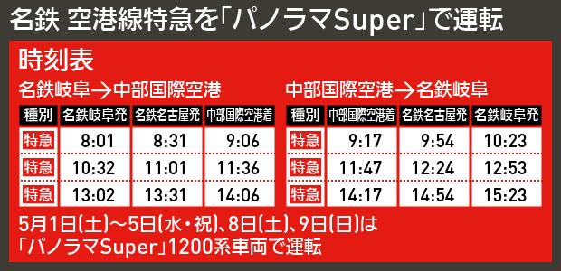 【時刻表で解説】名鉄 空港線特急を「パノラマSuper」で運転