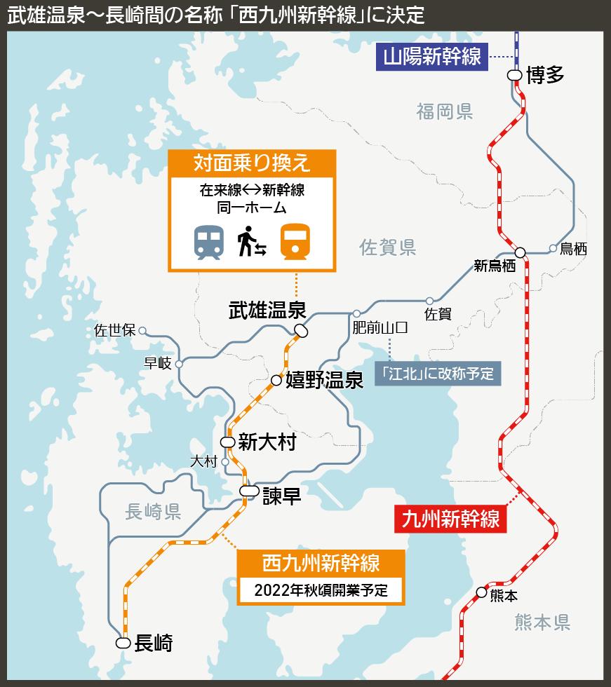【路線図で解説】武雄温泉〜長崎間の名称 「西九州新幹線」に決定