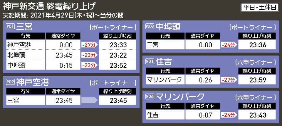 【時刻表で解説】神戸新交通 終電繰り上げ