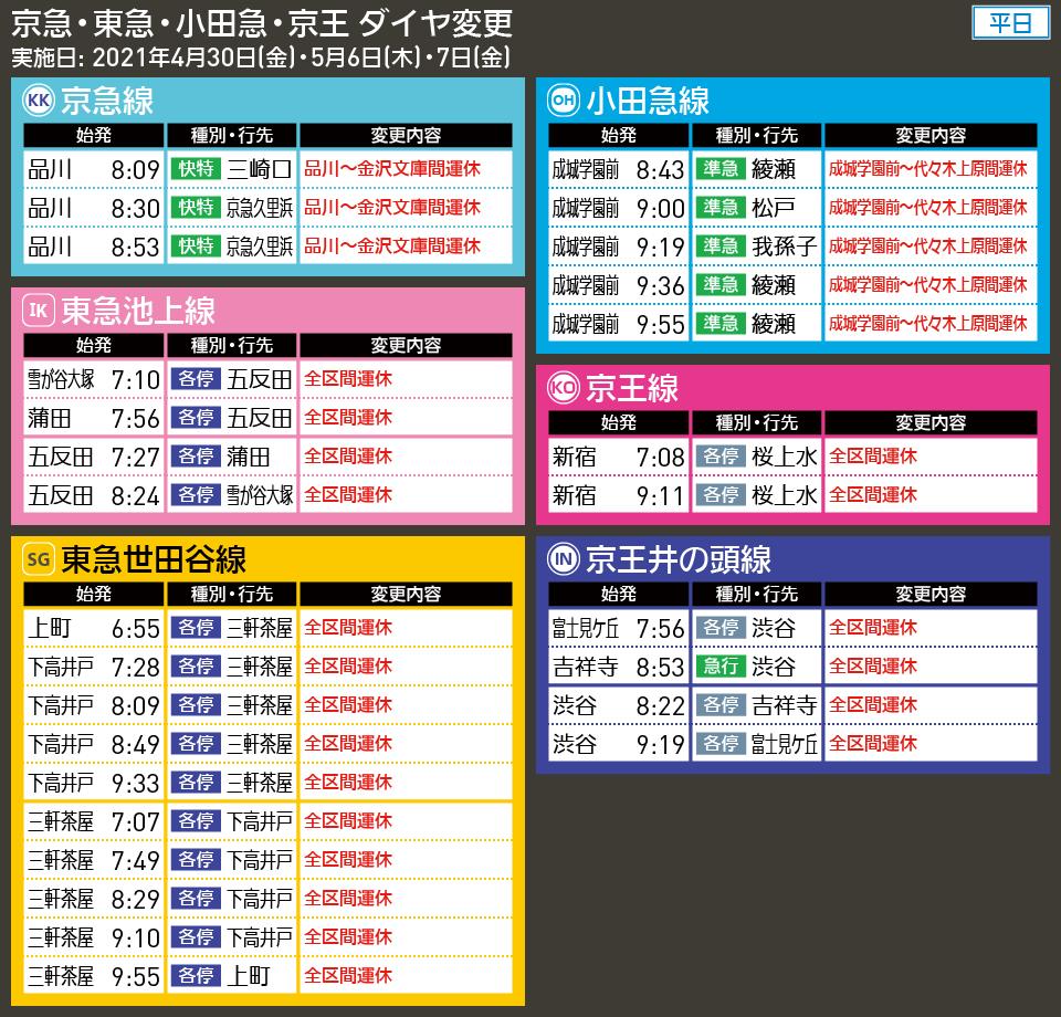 【時刻表で解説】京急・東急・小田急・京王 ダイヤ変更