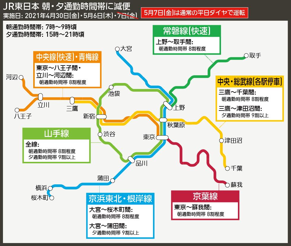 【路線図で解説】JR東日本 朝・夕通勤時間帯に減便(5月7日(金)は通常の平日ダイヤで運転)