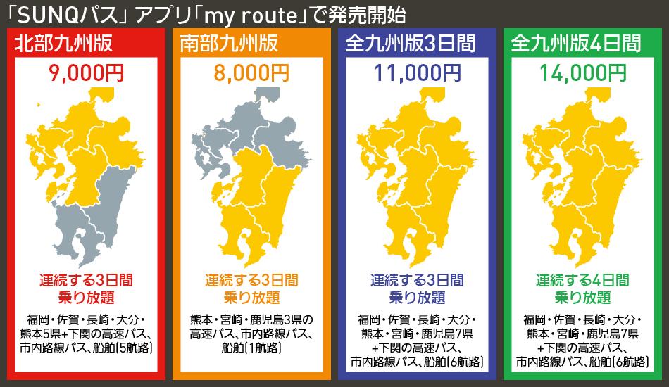 【図表で解説】「SUNQパス」 アプリ「my route」で発売開始