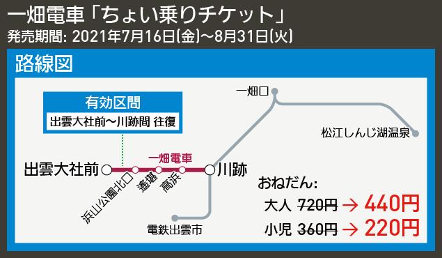 【路線図で解説】一畑電車 「ちょい乗りチケット」