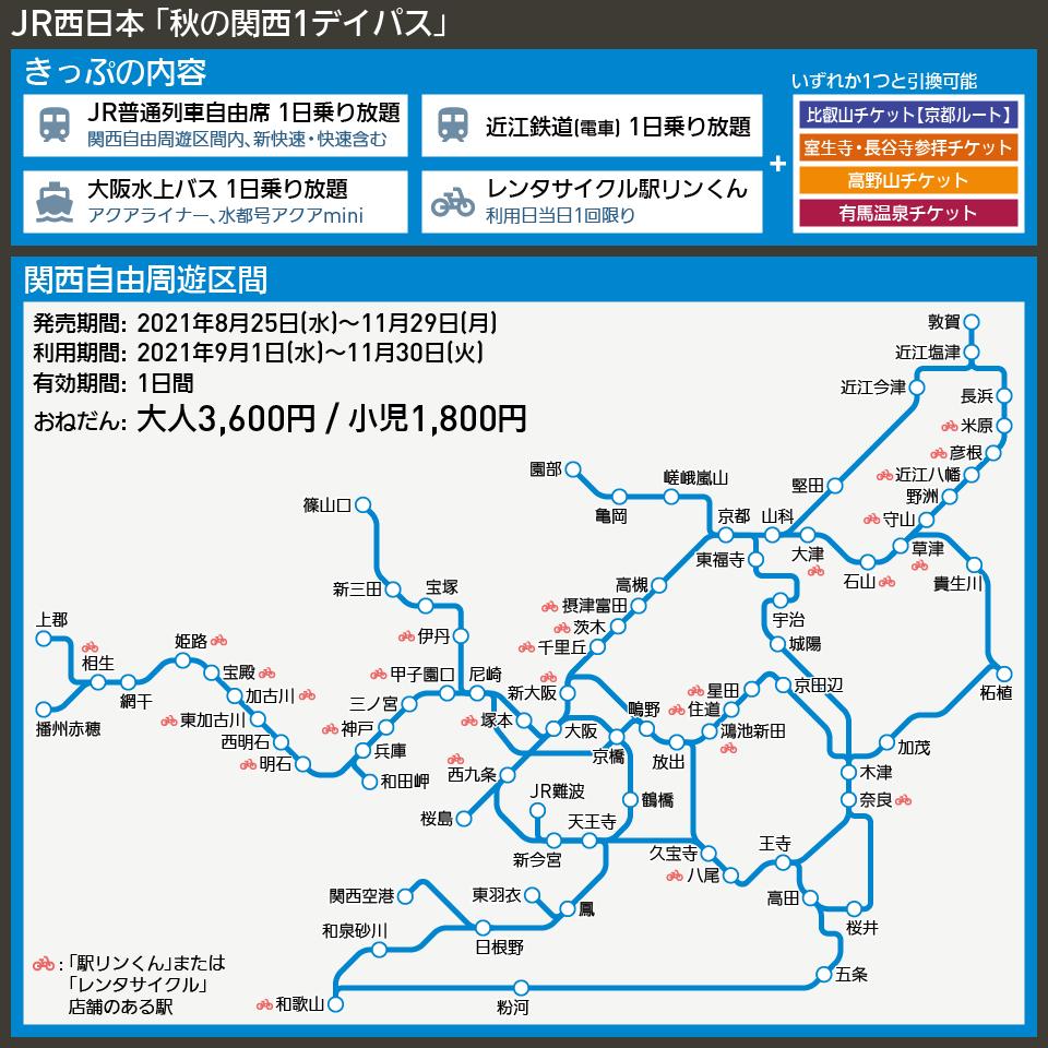 【路線図で解説】JR西日本 「秋の関西1デイパス」