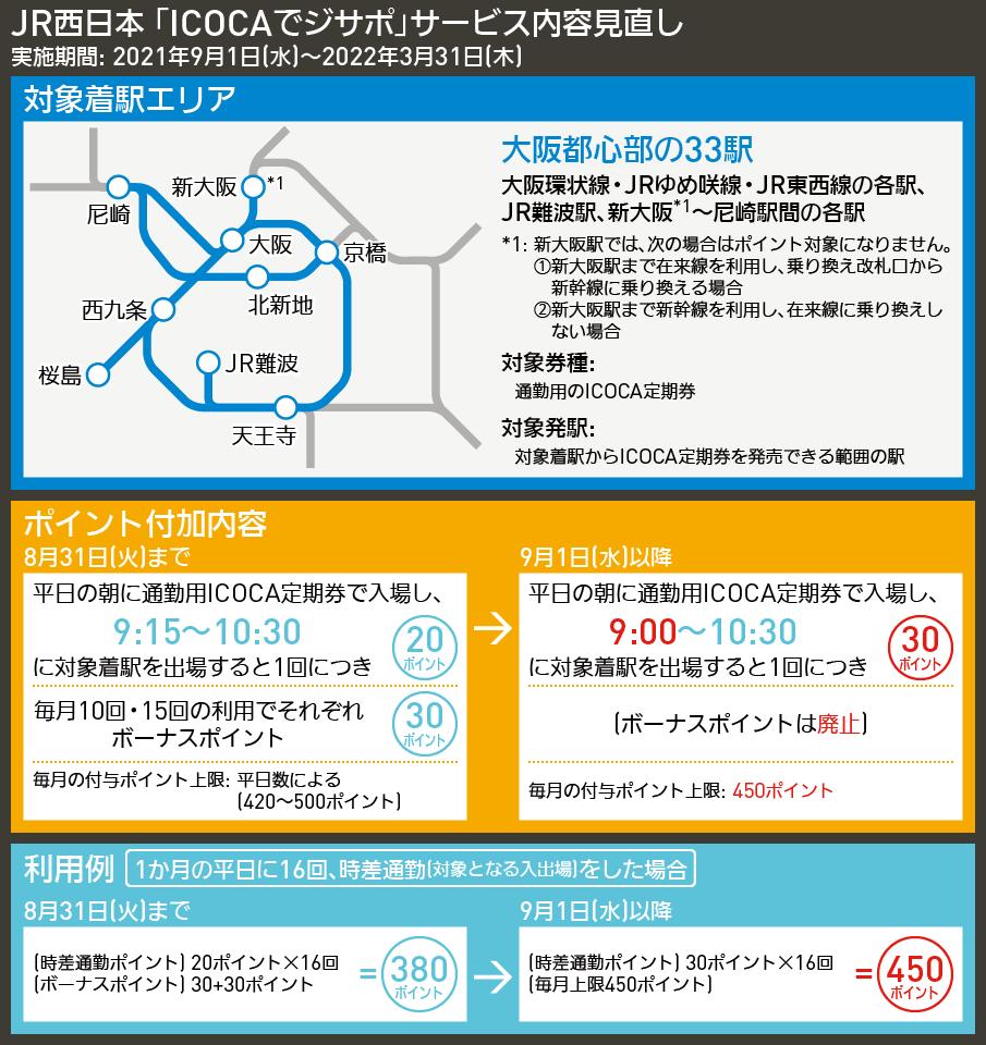 【路線図で解説】JR西日本 「ICOCAでジサポ」サービス内容見直し