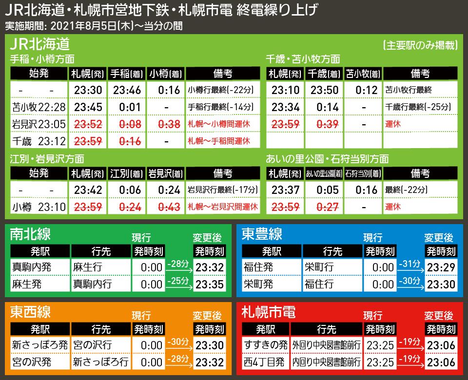 【時刻表で解説】JR北海道・札幌市営地下鉄・札幌市電 終電繰り上げ