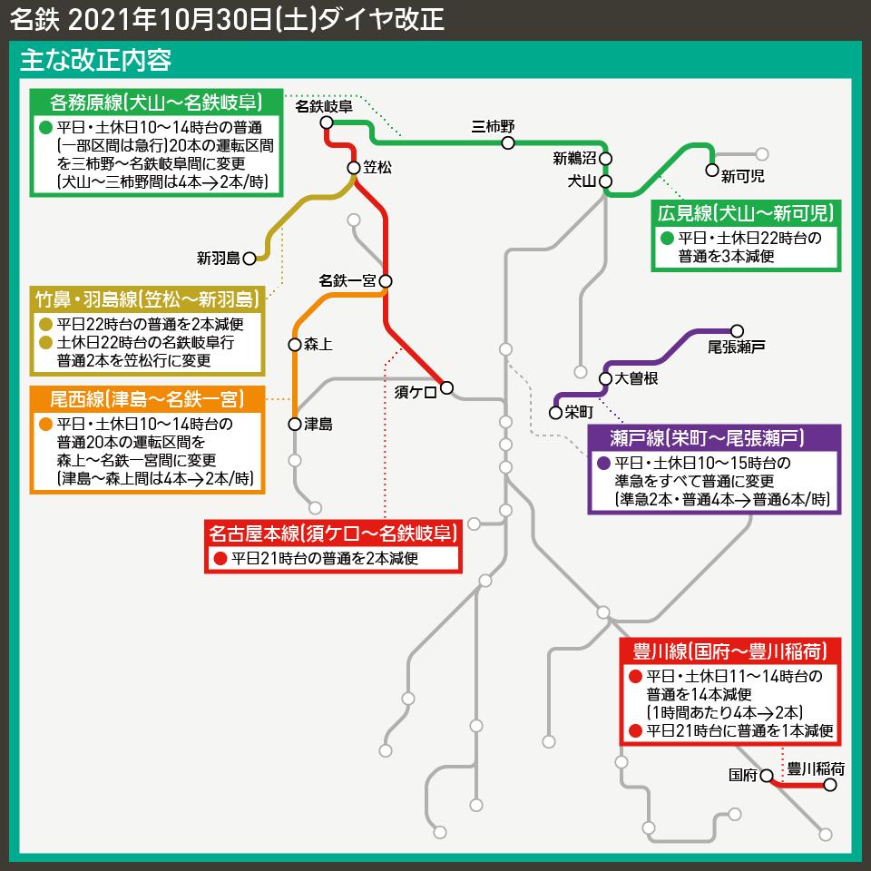 【路線図で解説】名鉄 2021年10月30日(土)ダイヤ改正