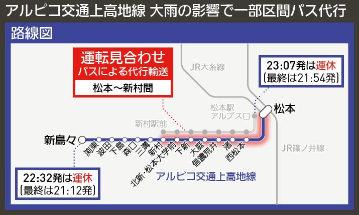 【路線図で解説】アルピコ交通上高地線 大雨の影響で一部区間バス代行