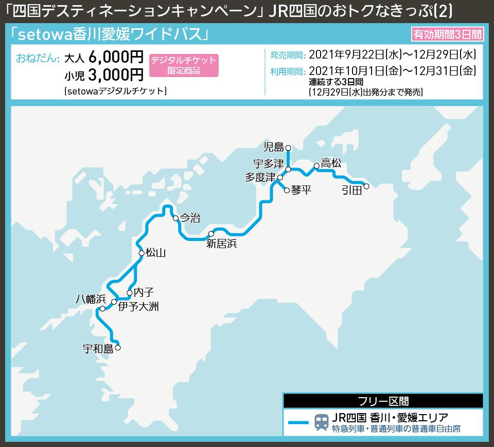 【路線図で解説】「四国デスティネーションキャンペーン」 JR四国のおトクなきっぷ(2)