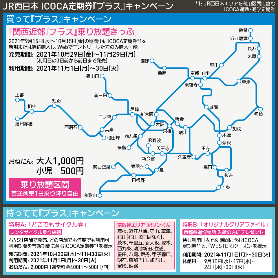 【路線図で解説】JR西日本 ICOCA定期券『プラス』キャンペーン